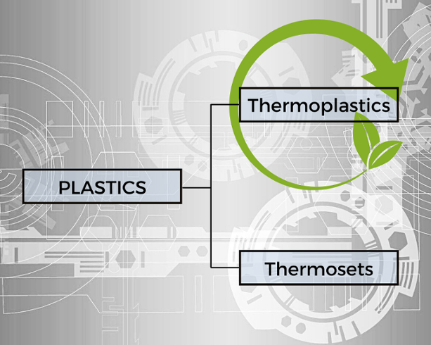 What's the Difference Between Thermoplastics and Thermosets?